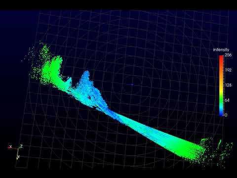 LiDAR Visualization