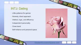Attitude towards online dating