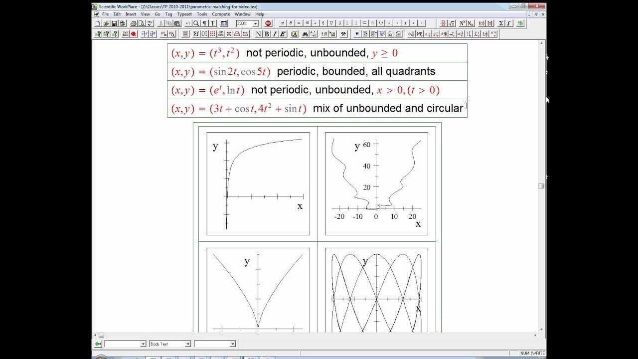 Parametric Curves Qualitativeysis And Matching