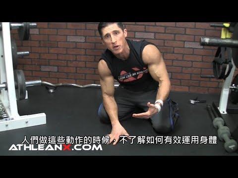 三頭肌的徒手訓練動作 (中文字幕)