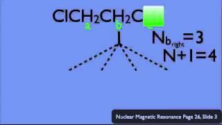 splitting diagrams nmr organic chemistry