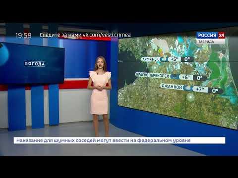 Погода в Крыму на 4 февраля
