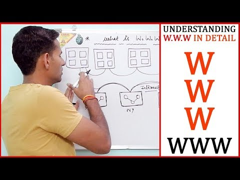 What is the world wide web? what is www and How it works - Information Assistant Exam