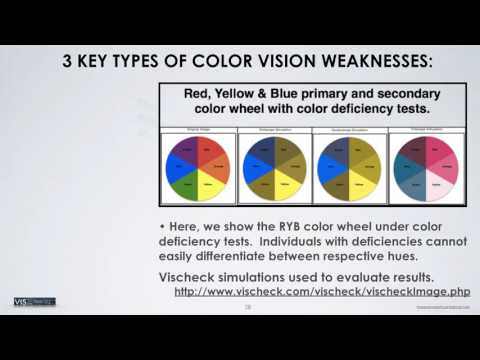 VIS16 Tutorial Section 1: Applying Color Theory to VIS