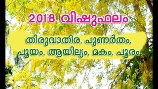 Vishuphalam -2018- Thiruvathira to Pooram