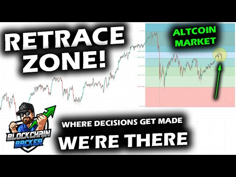 THE BIG MOMENT as Altcoin Market Reaches 0.702 Retrace Level and Bitcoin Price Chart Ranges