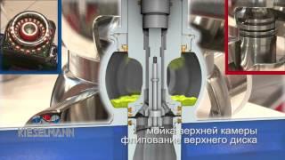 Doubleseat valve (mixproof) / Двухседельный клапан (противосмесительный)(Doubleseat valve (mixproof) / Двухседельный клапан (противосмесительный), 2015-06-25T09:16:32.000Z)