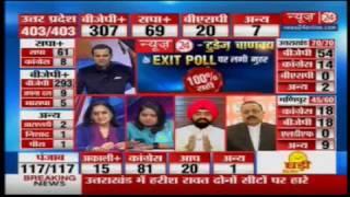 Election Results 2017 : UP, Uttarakhand, Manipur ,Goa, Punjab