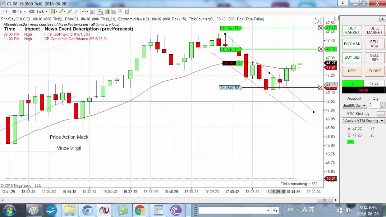 Forex price action scalping scribd