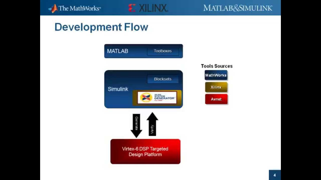 What is signal processing toolbox? Video matlab.