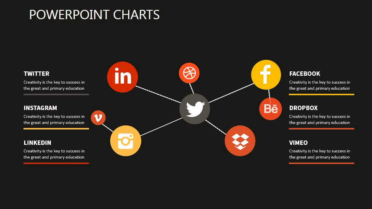 Popular social networking sites powerpoint template presentation popular social networking sites powerpoint template presentation toneelgroepblik
