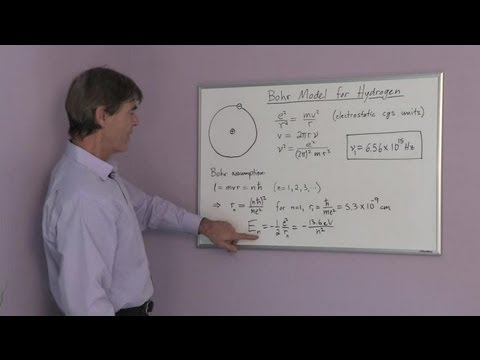 The Frequency of the Orbital Motion of Electrons : Chemistry & Physics