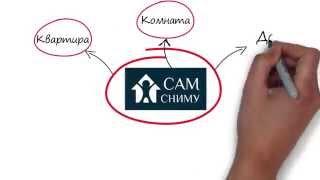 видео ЦИАН – база недвижимости в Калуге | Продажа, аренда квартир и другой недвижимости