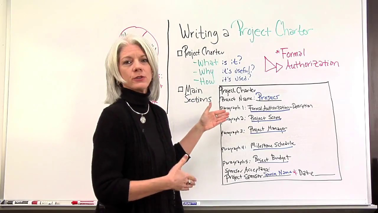 how to write a project charter Developing a project charter  the project charter defines the scope of your project: what you need to do, the budget, and the development schedule.