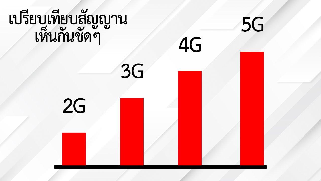 [หนังสนุก] [หนังใหม่]เปรียบเทียบสัญญาน2Gกับ5G