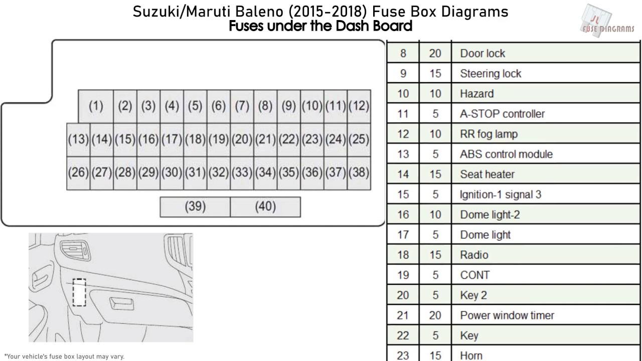 Suzuki Ignis Fuse Box Layout Ducane Air Conditioner Wiring Diagram Begeboy Wiring Diagram Source