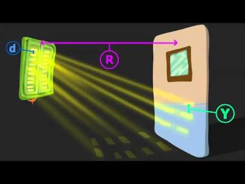الضوء الامتصاص التداخل الحيود Absorption Interference