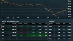 NASDAQ OMX Portfolio Manager App demo