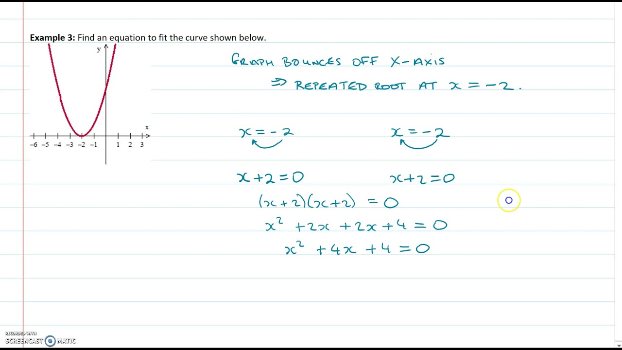 writing a quadratic equation from a single xintercept