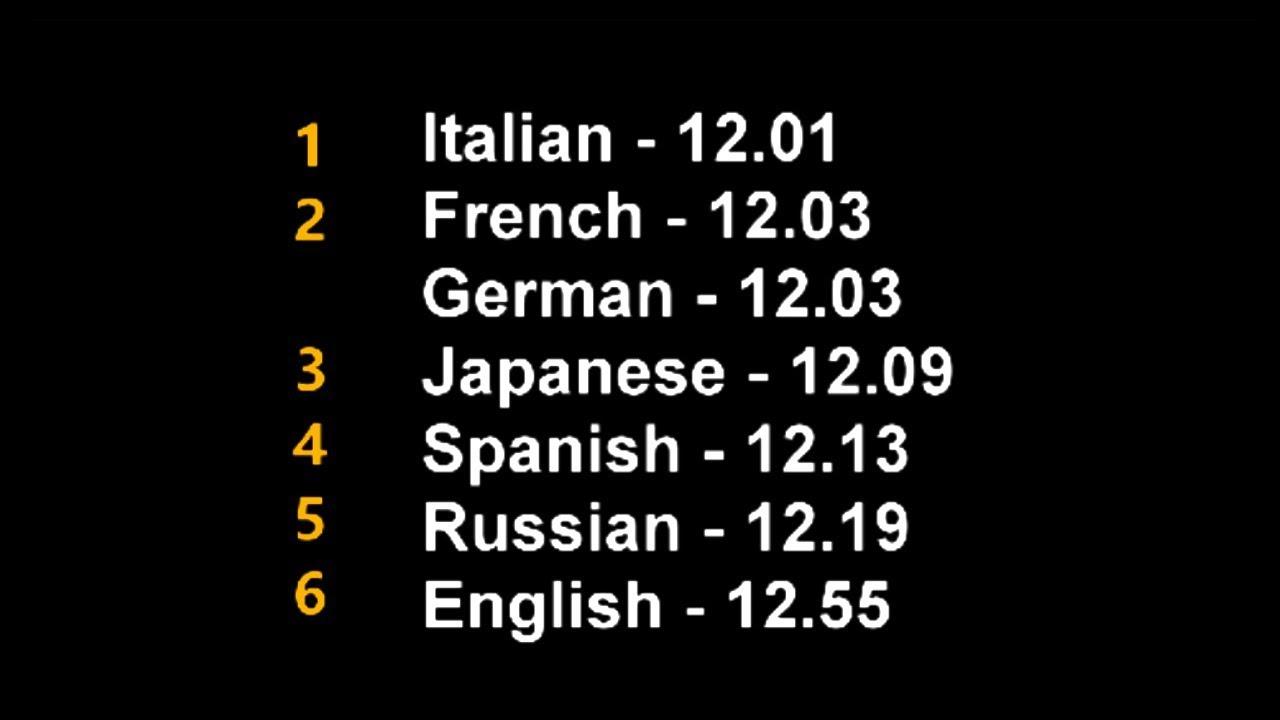 Follow The Sheikah Slate Language Timings Youtube
