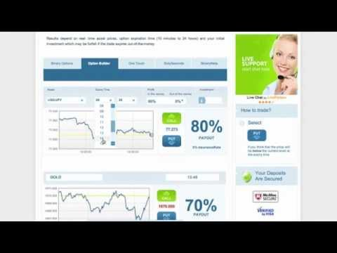 Optionrally binary options