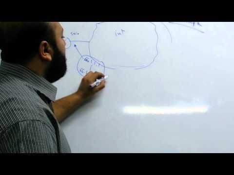 CCNA NAT Ahmed Abdallah