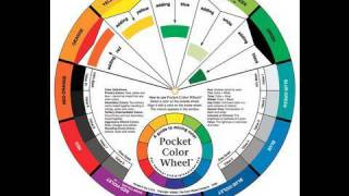 Color Theory Lesson For Beginner