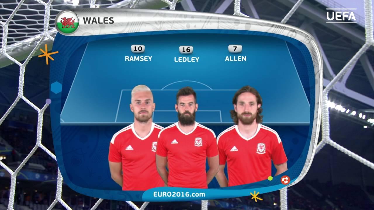 Resultado de imagem para Belgium line-up v Wales: UEFA EURO 2016