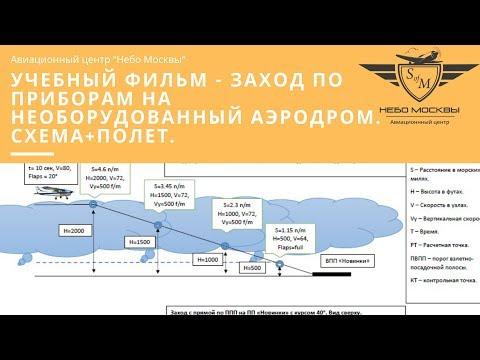 Учебный фильм - Заход по приборам на необорудованный аэродром. Схема+полет.