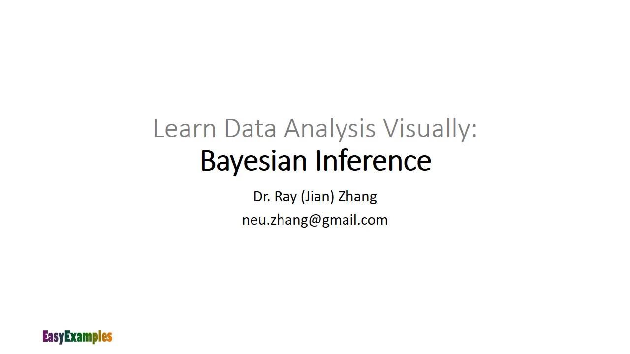 Bayesian Inference: An Easy Example