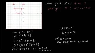 Quadratic equation - given the y coordinate, find the x coordinate