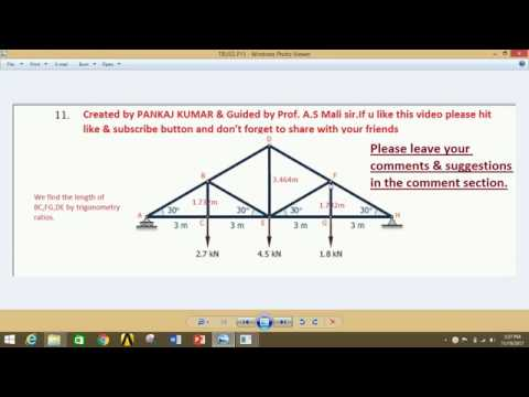 Truss Analysis Of Structure In Ansys Apdl Youtube