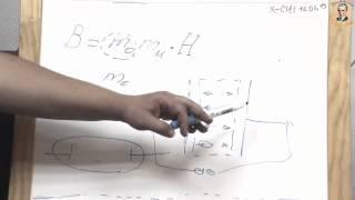 видео скалярное магнитное поле