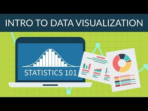 Statistics 101 - Introduction to Data Visualization