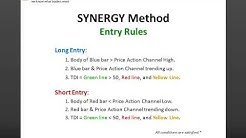 Synergy   Basic Entry & Exit Rules