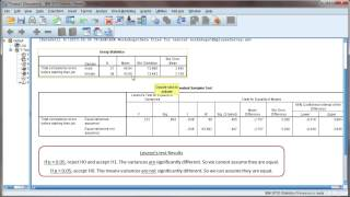 Interpret independent t-test output from SPSS