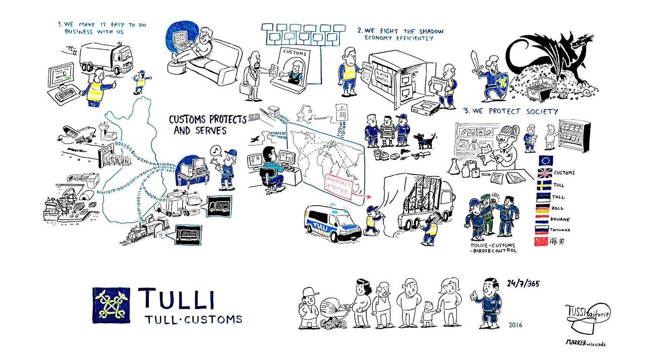 About us - Tulli