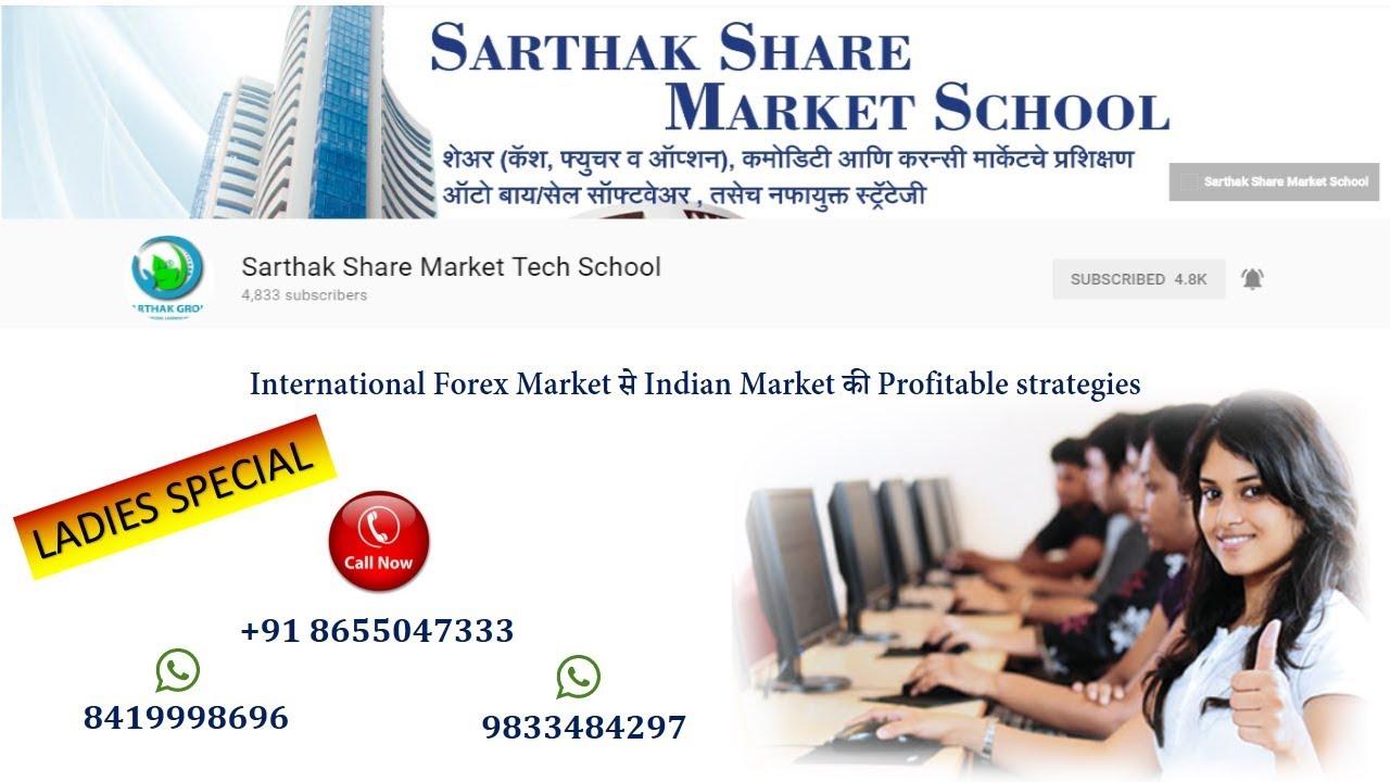 International forex market