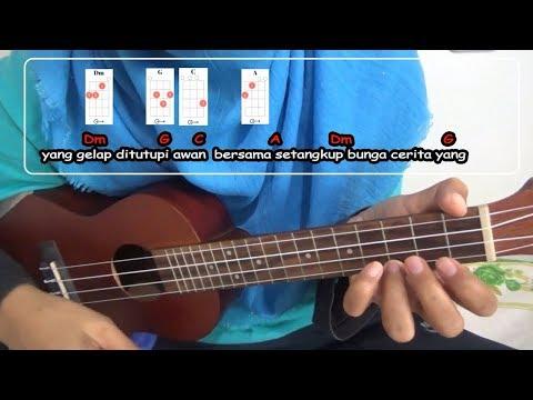 MENUJU SENJA - Payung Teduh | Ukulele Cover | Chord Dan Lirik