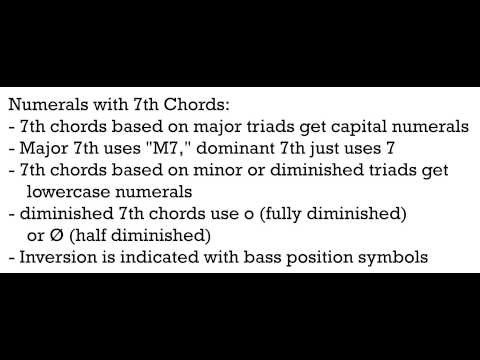 Music Theory 1 - Video 13: Roman Numerals.