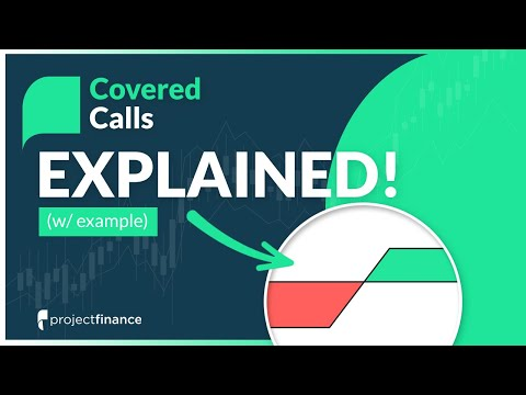 Covered Call Options Strategy (Guide + Examples)