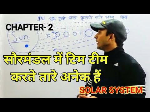 WORLD GEOGRAPHY : CHAPTER-2 SOLAR SYSTEM IN HINDI FOR ALL GOV JOBS PREPARATION
