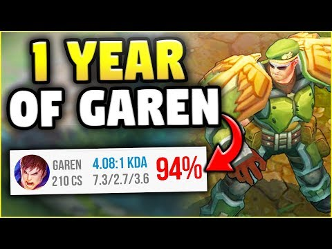 Played Garen Nonstop For Year Heres What Learned