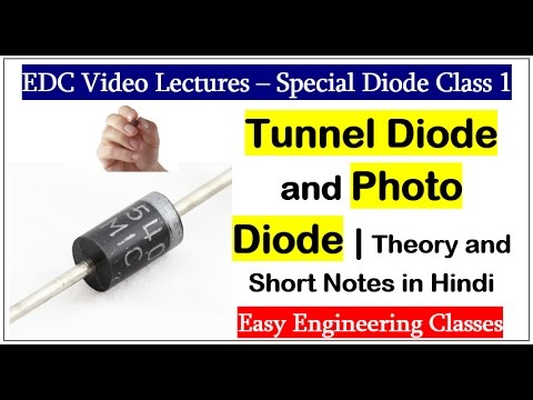 Tunnel Diode and Photo Diode | Theory and Short Notes in Hindi