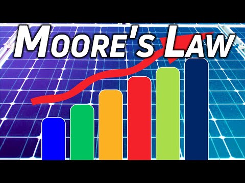 The Death of Moore's Law - Fact or Fiction?