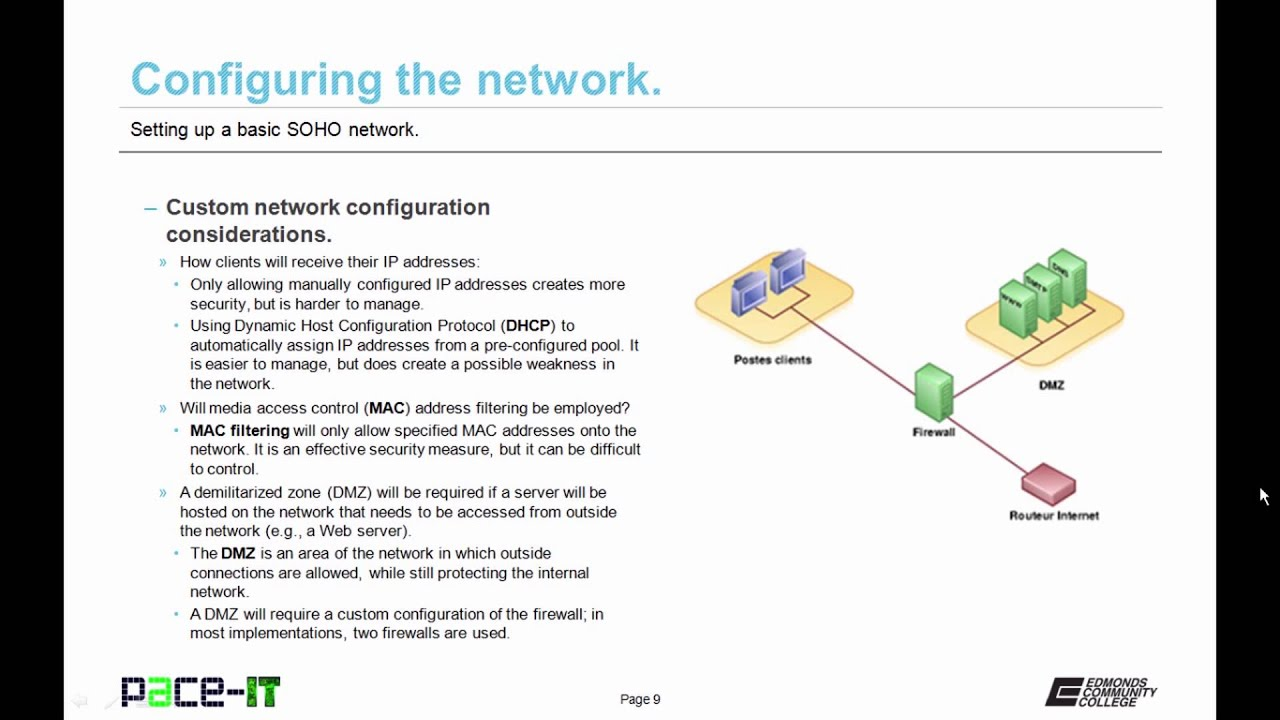 Soho Network Diagram Detailed Schematics Basic Setup Pace It Setting Up A Youtube Digital Home