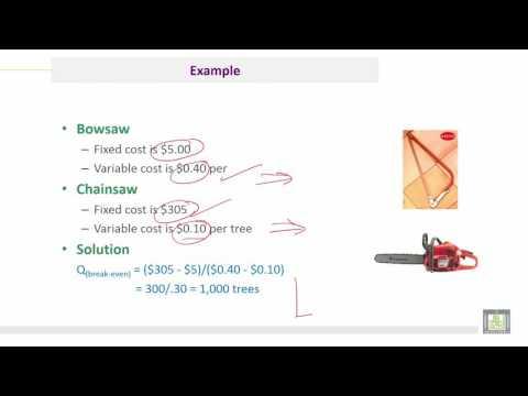 Engineering Economy | C3-L3 | Nonlinear Relations Breakeven
