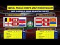 Hasil Piala Eropa 2021 Tadi Malam: Inggris vs Kroasia | Hasil, Klasemen & Jadwal Euro 2020 GRUP D