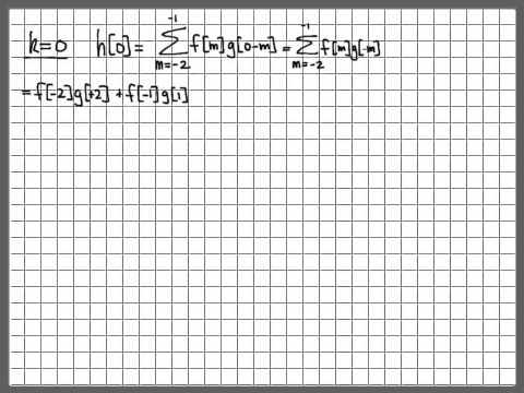 Signal Processing Tutorial Discrete-time Convolution Sum