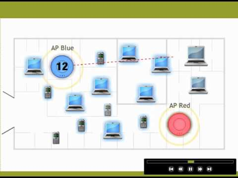 Wireless Client Load Balancing